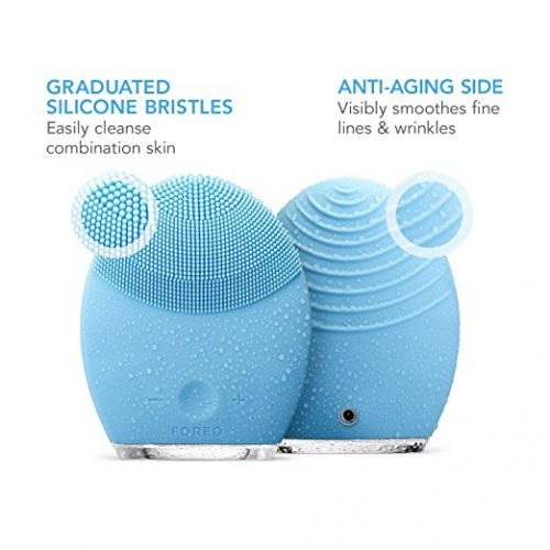 Both sides (facial cleansing and anti-aging) of the blue FOREO LUNA 2